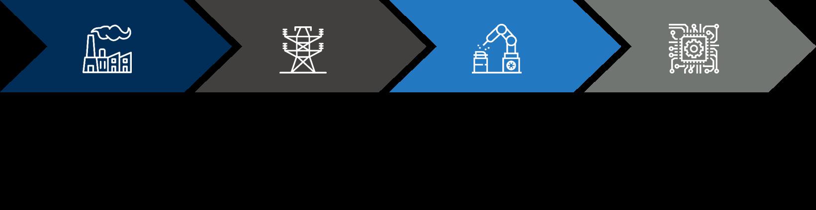 Die 4. Industrielle Revolution Die Stufen bis hin zur Digitalisierung